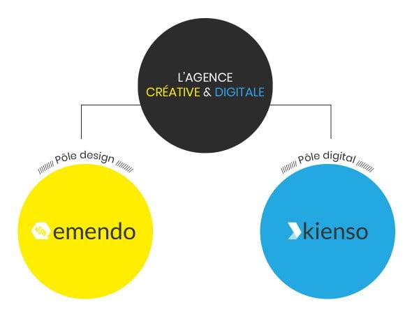 Agence <br>créative & digitale, agence web